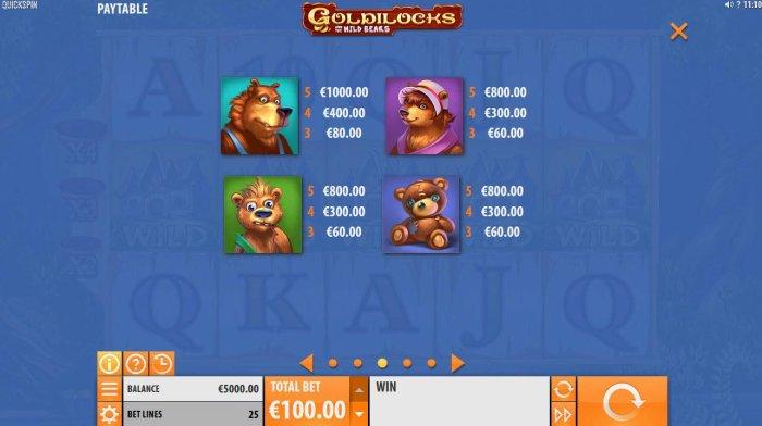 All Online Pokies image of Goldilocks and the Wild Bears