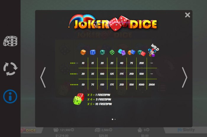 Joker Dice by All Online Pokies