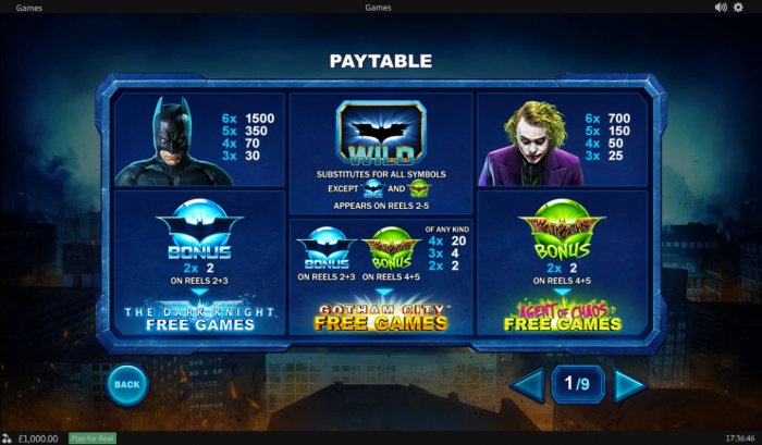 All Online Pokies image of The Dark Knight