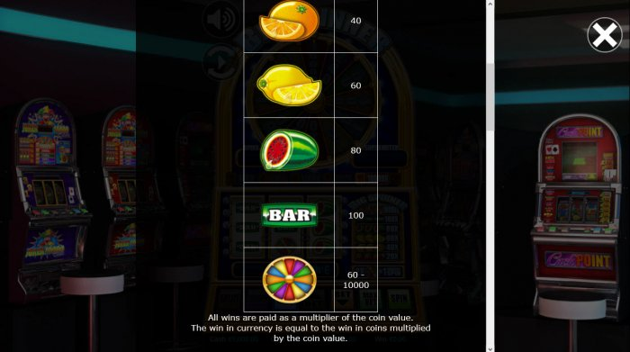 High Value Symbols by All Online Pokies