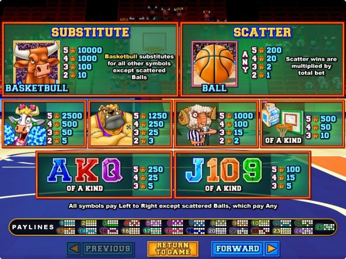 Images of Basketbull
