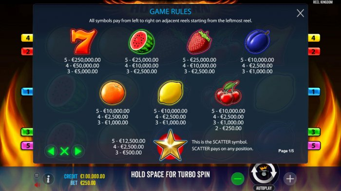 Paytable - All Online Pokies