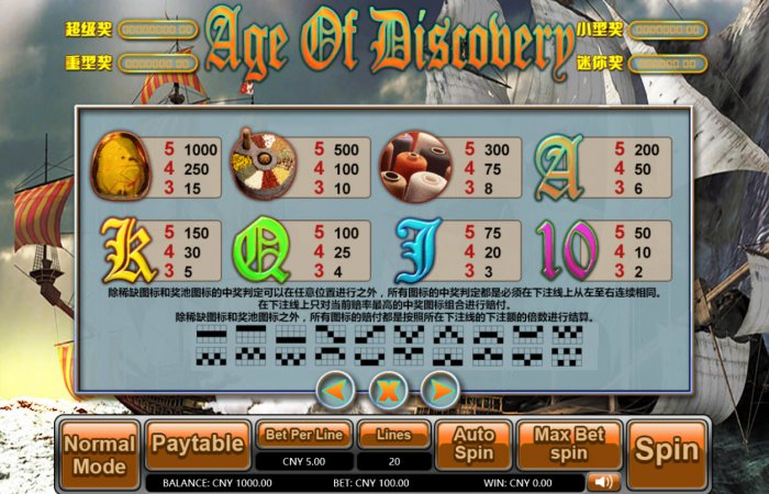Age of Discovery by All Online Pokies