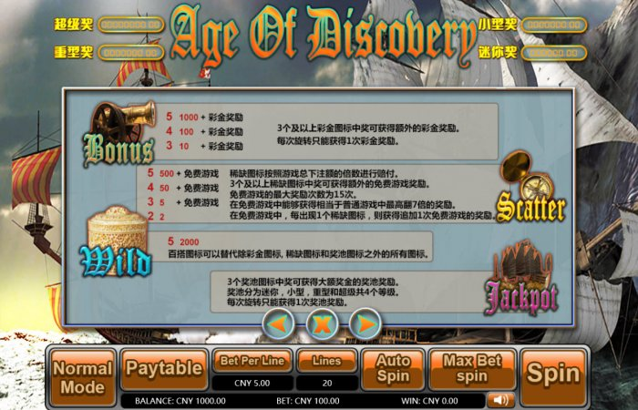 Images of Age of Discovery
