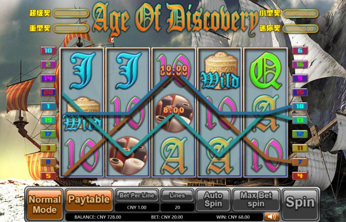 All Online Pokies image of Age of Discovery