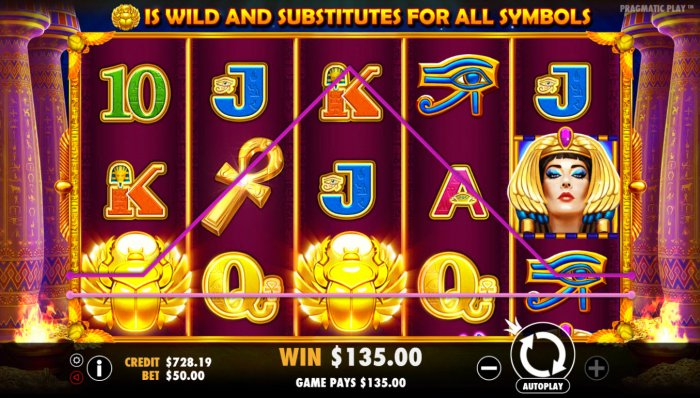 All Online Pokies - Multiple winning paylines