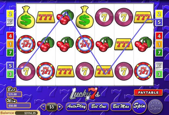 All Online Pokies image of Lucky 7s