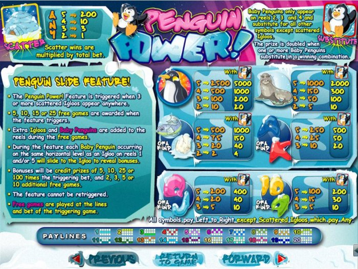 Penguin Power by All Online Pokies