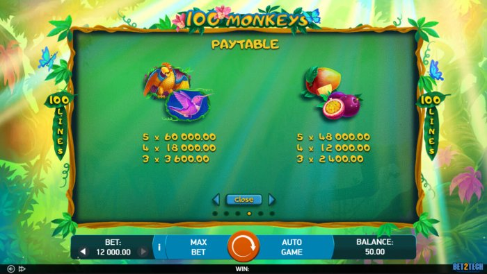 100 Monkeys screenshot