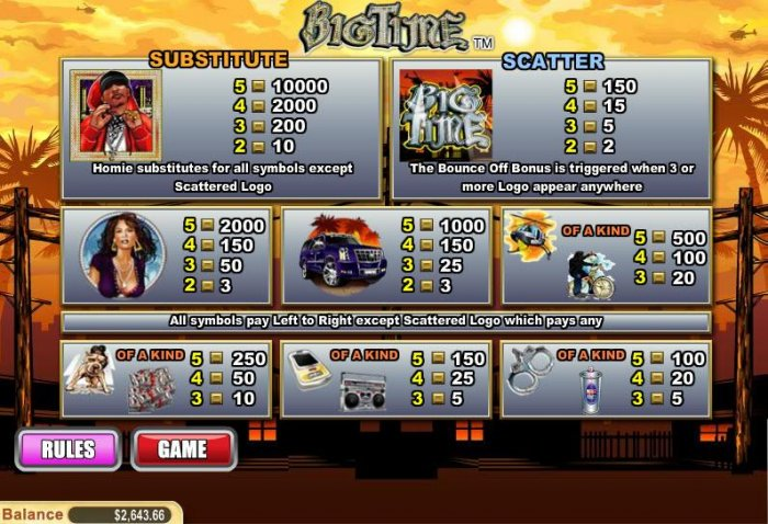 All Online Pokies image of Big Time