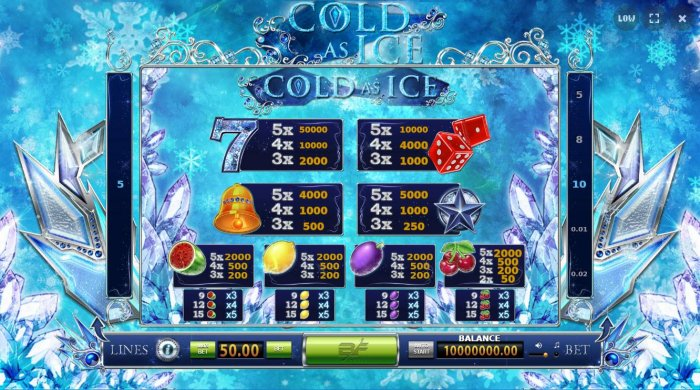 Slot game symbols paytable. by All Online Pokies
