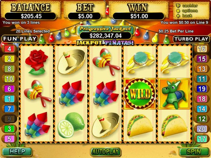 Jackpot Pinatas by All Online Pokies