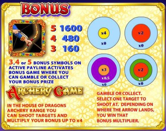 Bonus Rules by All Online Pokies