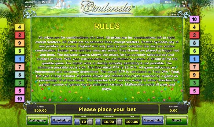 Images of Cindereela