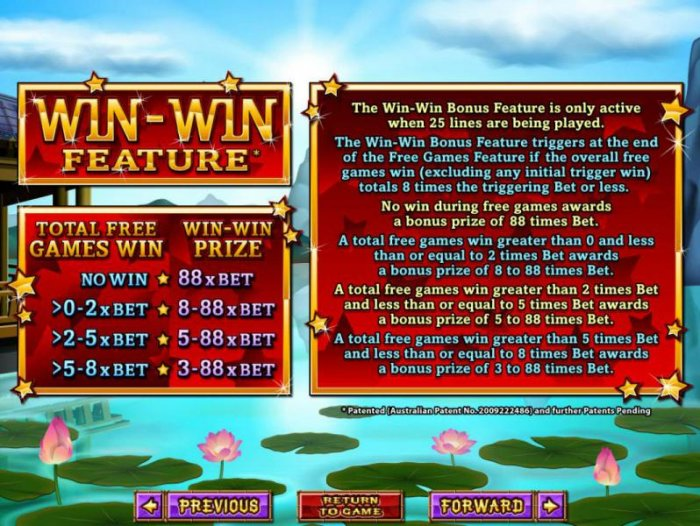 All Online Pokies - The Win-Win Bonus Feature rules