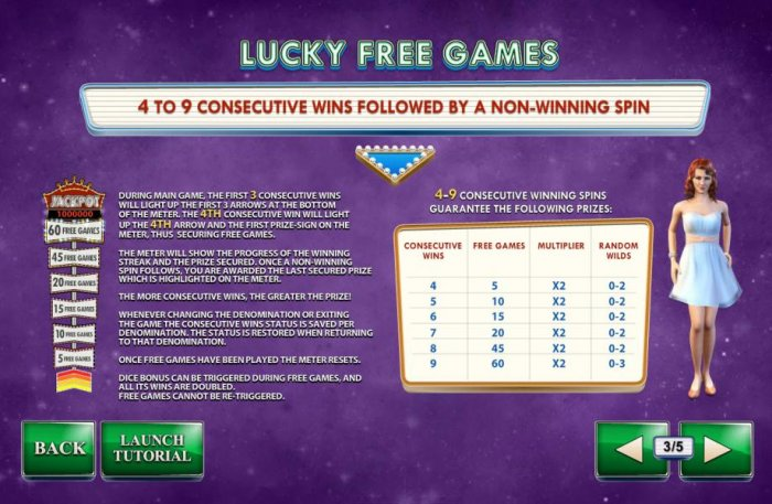 Lucky Free Games are triggerd by getting 4 to 9 consecutive wins by All Online Pokies