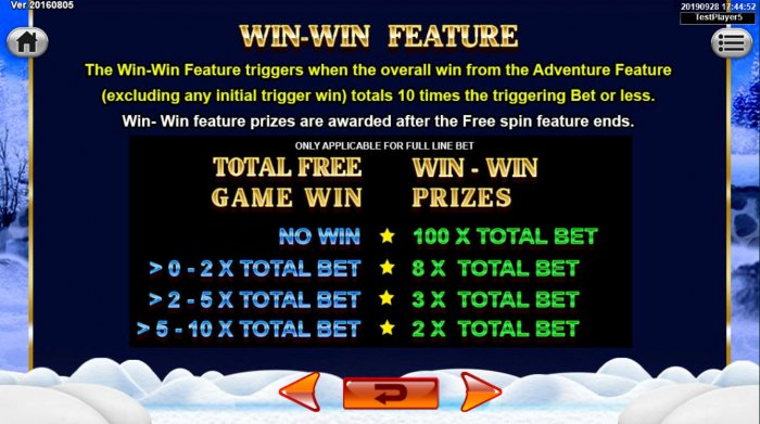 All Online Pokies image of Iceland