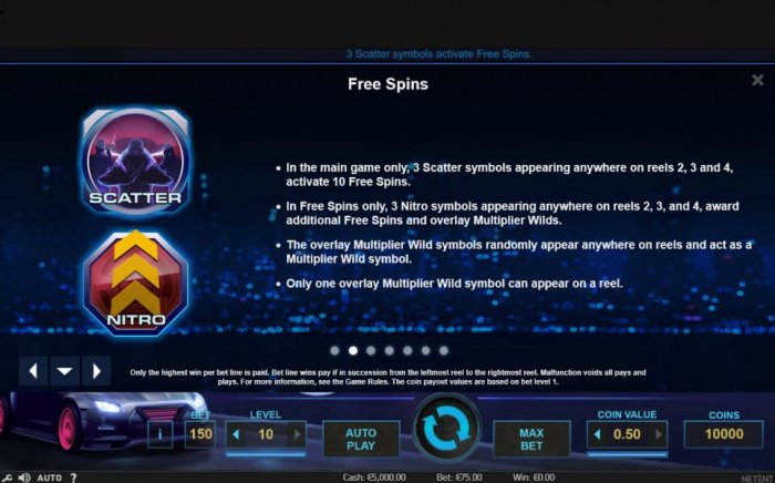 Free Spins - In the main game only, 3 scatter symbols appearing anywhere on reels 2, 3 and 4 activate 10 free spins. In free spins only, 3 nitro symbols appearing anywhere on reels 2, 3 and 4 award additional free spins and overlay multiplier wilds. The o