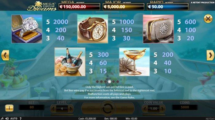 Images of Mega Fortune Dreams