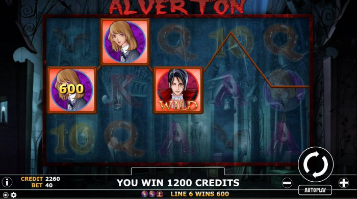 Alverton by All Online Pokies