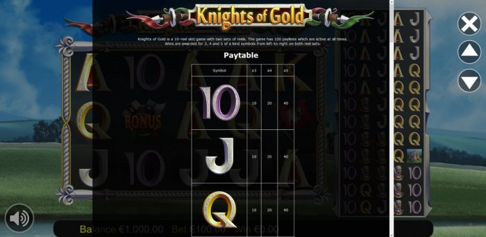 Low Value Symbols by All Online Pokies