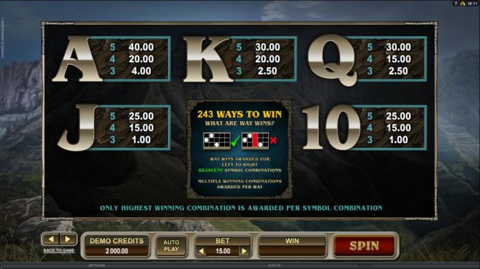 Low value game symbols paytable by All Online Pokies