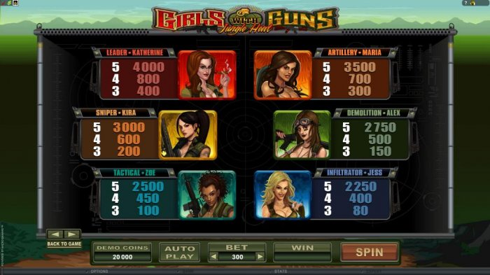 Girls with Guns - Jungle Heat screenshot