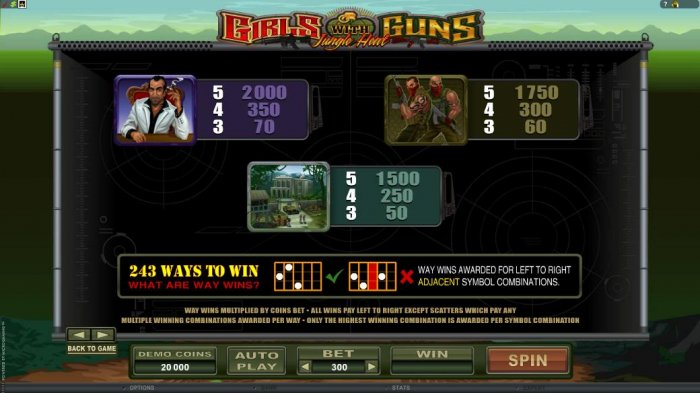 Girls with Guns - Jungle Heat by All Online Pokies