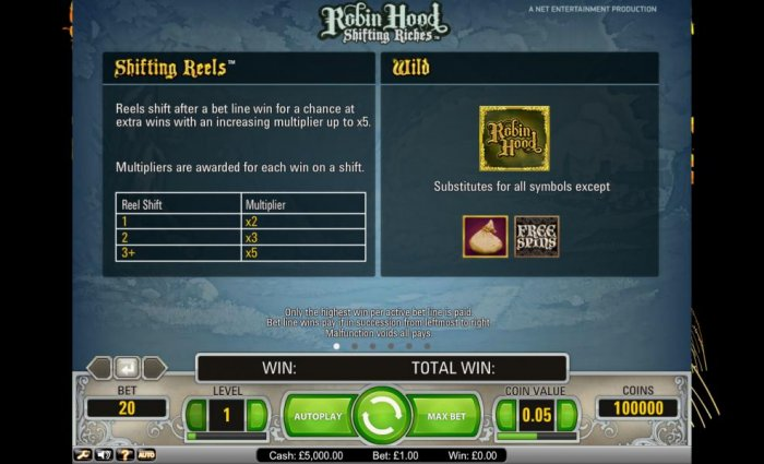 All Online Pokies image of Robin Hood - Shifting Riches