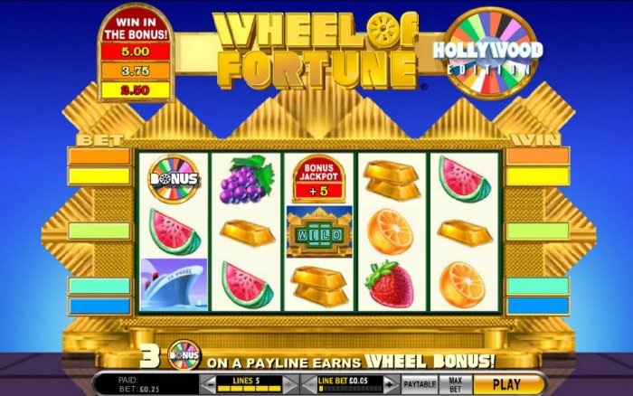 Wheel of Fortune Hollywood Edition by All Online Pokies
