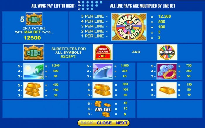 All Online Pokies image of Wheel of Fortune Hollywood Edition