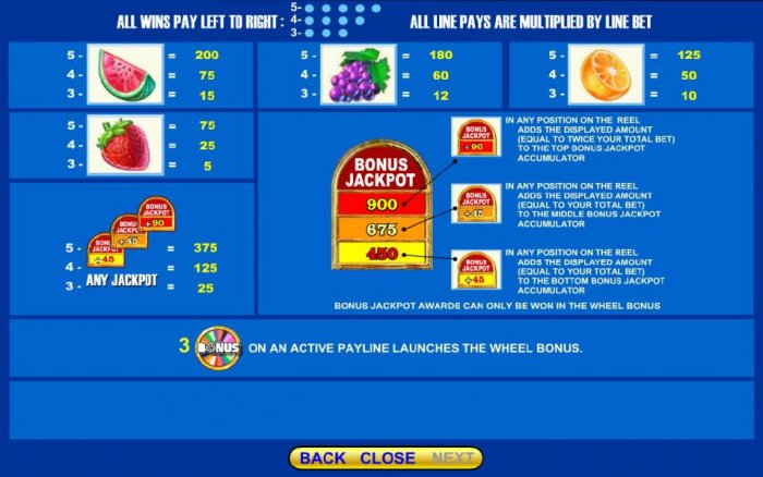 slot game symbols continued - All Online Pokies