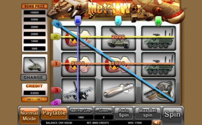 All Online Pokies - Multiple winning paylines