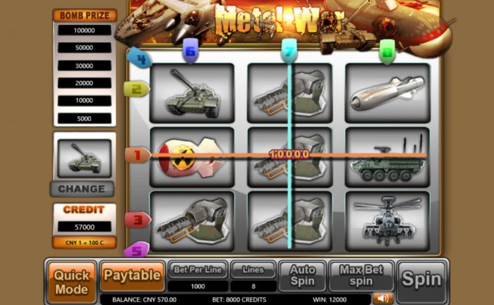 A winning 3 of a kind by All Online Pokies