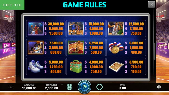 All Online Pokies image of Basketball Pro