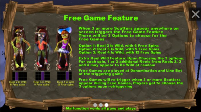Free Spins Rules by All Online Pokies