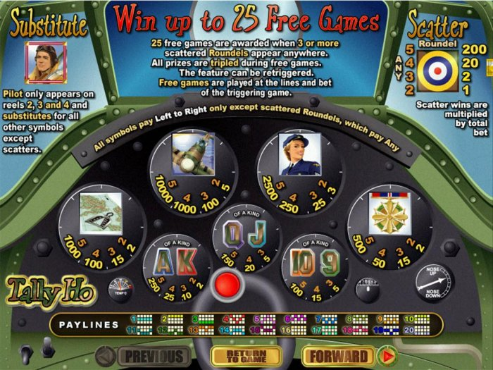 All Online Pokies image of Tally Ho