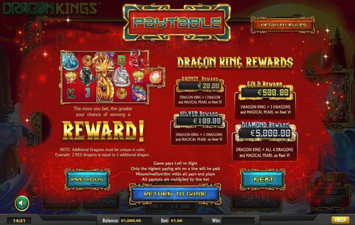 Dragon Kings NJP by All Online Pokies