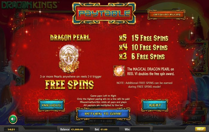 All Online Pokies - Free Spins Rules
