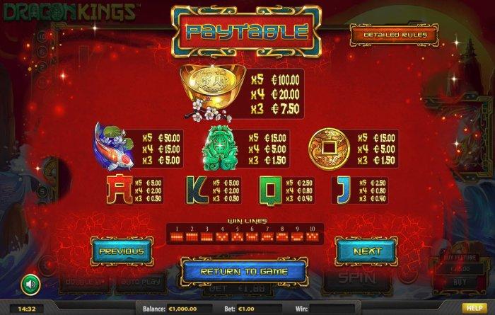 All Online Pokies image of Dragon Kings NJP