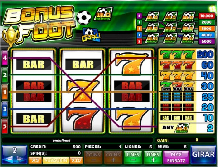 All Online Pokies - main game board featuring three reels and five paylines