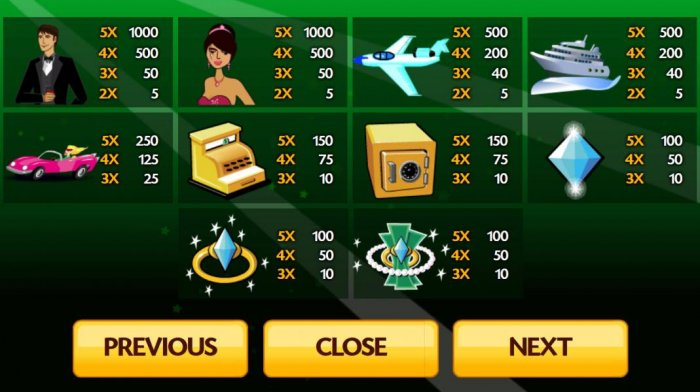 Rolling In The Dough by All Online Pokies