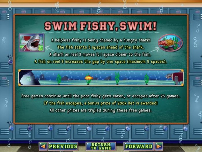 Shark School by All Online Pokies
