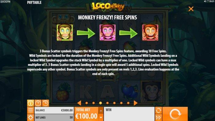 All Online Pokies image of Loco the Monkey