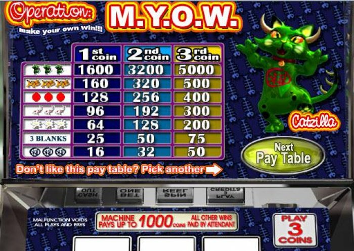 Operation M.Y.O.W. by All Online Pokies