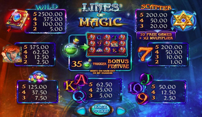 All Online Pokies image of lines of Magic