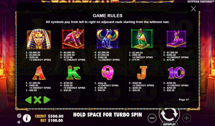 All Online Pokies image of Egyptian Fortunes