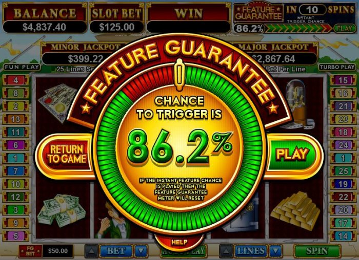 Feature wheel by All Online Pokies