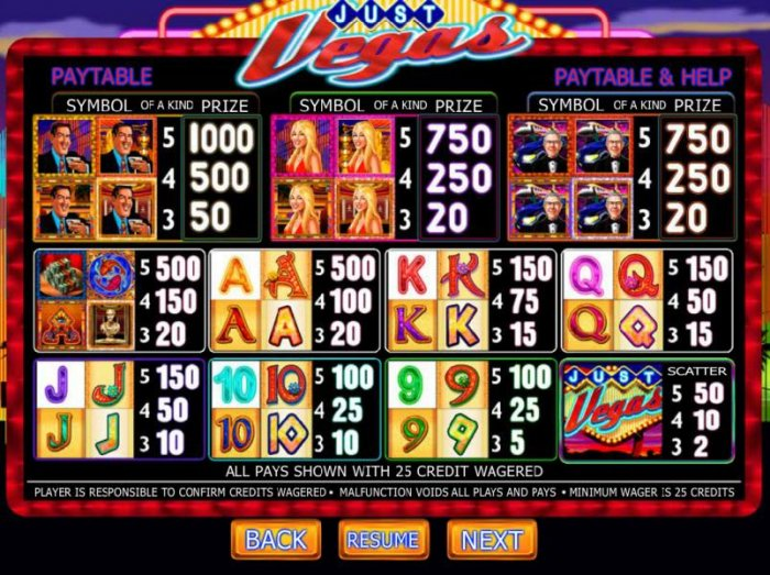 Just Vegas by All Online Pokies