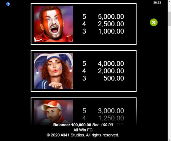 All Win FC by All Online Pokies